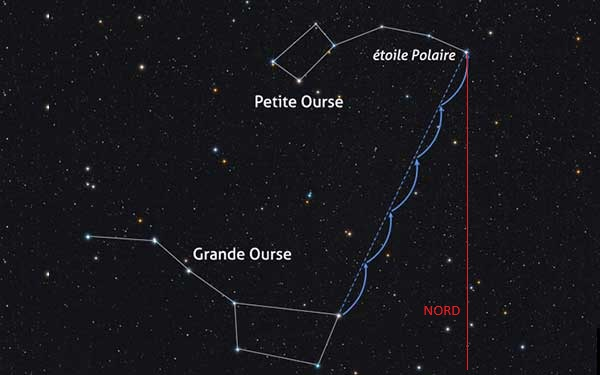 La constellation de la Grande Ourse